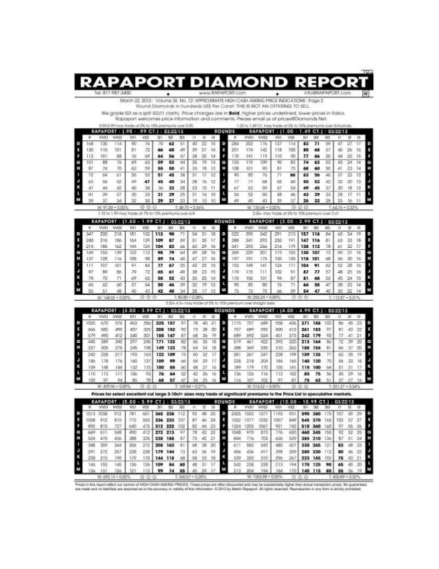 Rapaport Diamond Report. Clear Bracelet. Baby Name Rings. Cardiac Bracelet. Candle Rings. Vintage Engagement Bands. American Diamond Rings. 22k Gold Engagement Rings. Sterling Silver Bangle Bracelets For Large Wrists