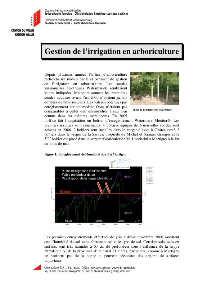 Département de l'économie et du territoire Service cantonal de l'agriculture – Office d'arboriculture, d'horticulture et d...