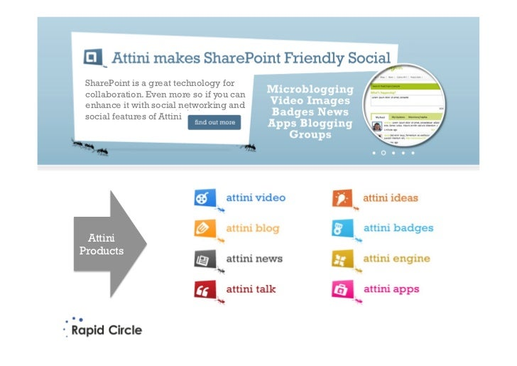 Rapid Circle - Attini Social Suite for SharePoint- in 9 pages