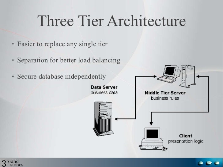 Rapid semantic web app dev using callimachus for 5 tier architecture