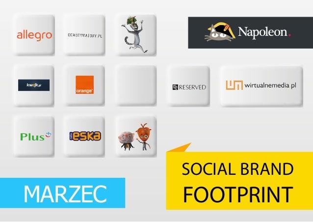 Social Brand Footprint - marzec 2014