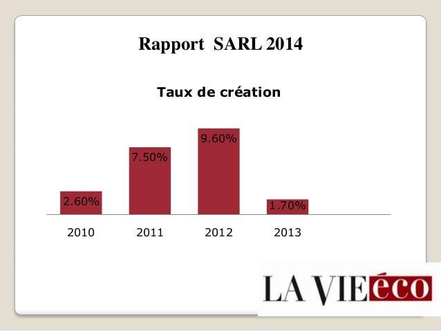 2.60% 7.50% 9.60% 1.70% 2010 2011 2012 2013 Taux de création Rapport SARL 2014