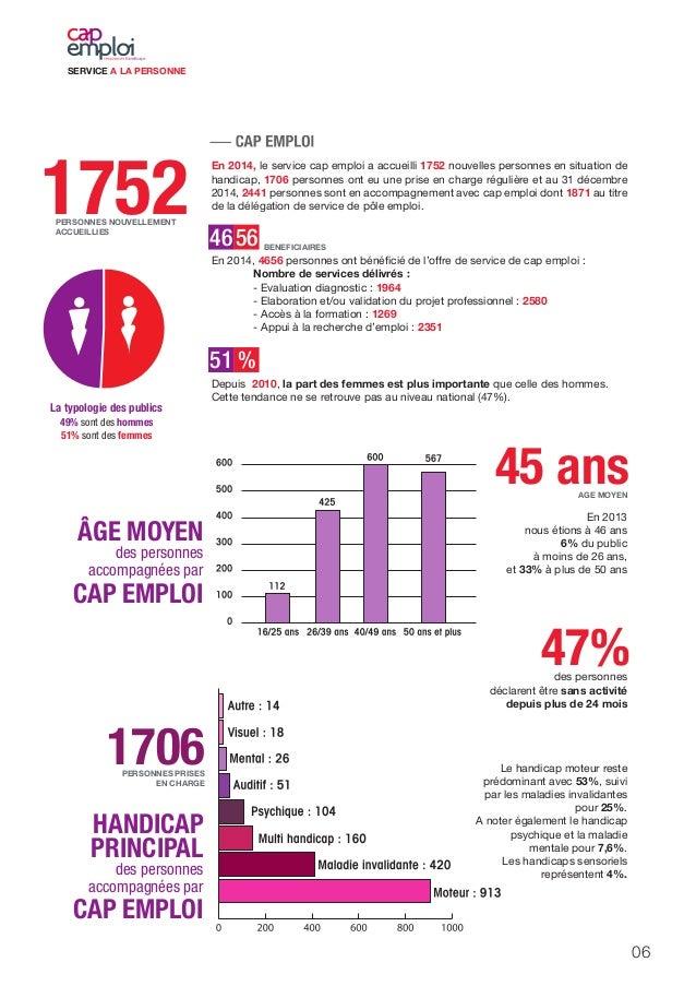 06 SERVICE A LA PERSONNE HANDICAP PRINCIPAL des personnes accompagnées par CAP EMPLOI ÂGE MOYEN des personnes accompagnées...