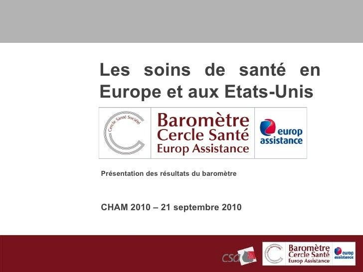 CHAM 2010 – 21 septembre 2010 Présentation des résultats du baromètre Les soins de santé en Europe et aux Etats-Unis