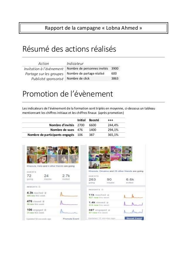 Rapport de la campagne « Lobna Ahmed »  Résumé des actions réalisés Action Indicateur Invitation à l'évènement Nombre de p...