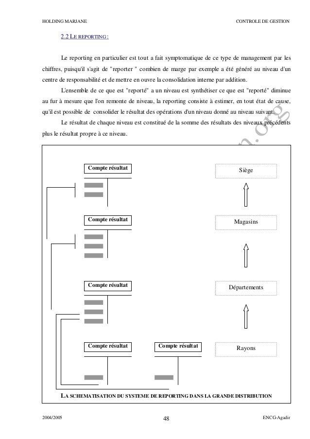 rapport de stage controle de gestion Planificationetdelaperformanceeneffet,lecontrôledegestionencoreméconnuilyaquelquesannéesest.