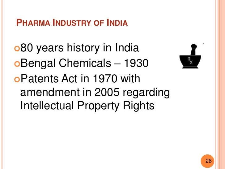 history of indian pharma industry