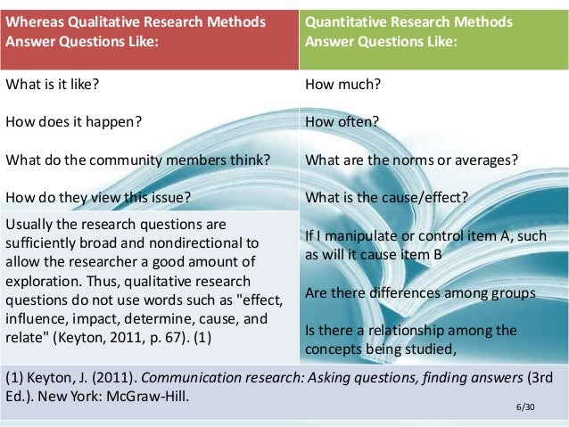 How To Write A Quantitative Research Proposal