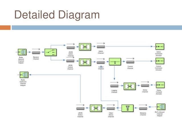 raspberry pi 3 schematic pdf