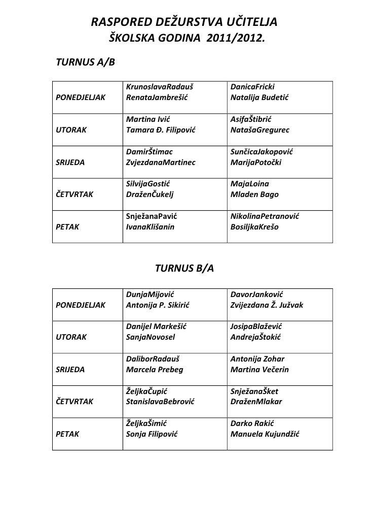 RASPORED DEŽURSTVA UČITELJA              ŠKOLSKA GODINA 2011/2012.TURNUS A/B                KrunoslavaRadauš      DanicaFr...