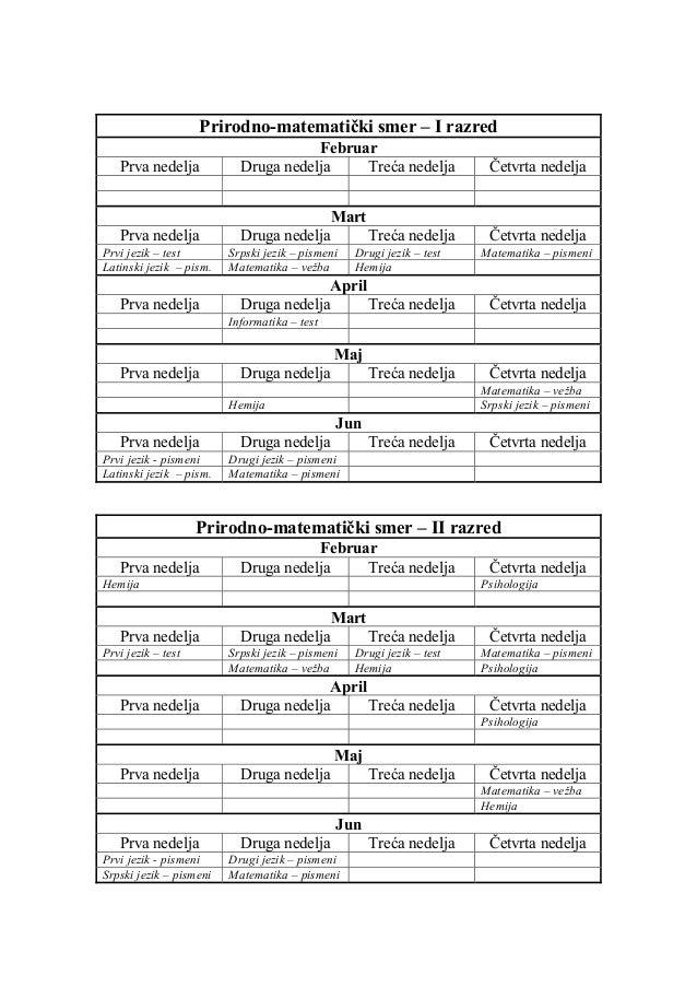 Raspored pisanih provera u drugom polugodištu 2013 2014