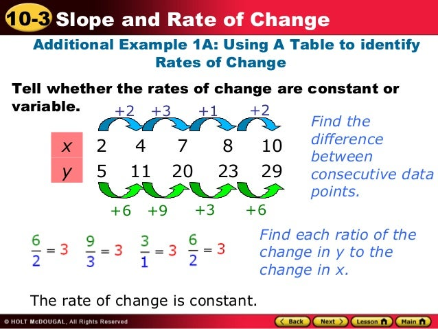 Find constant rate of change worksheet