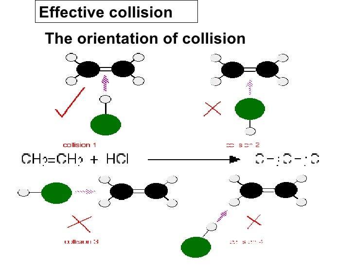 Rate of reaction ==general concept