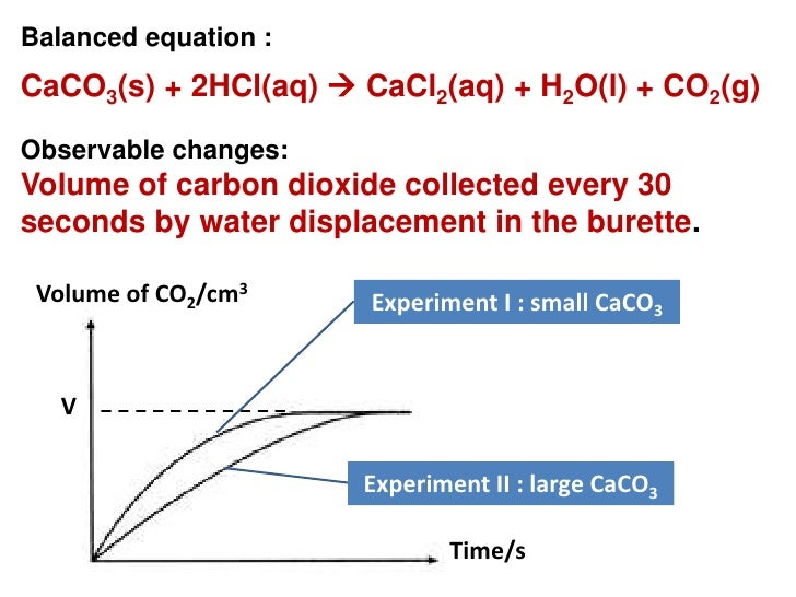 rate of reaction between caco3 and hcl So the equation of the reaction between calcium carbonate and hcl is: caco3+2hcl =cacl2+2h2o+co2  the rate of reaction is determined by measuring the volume of .