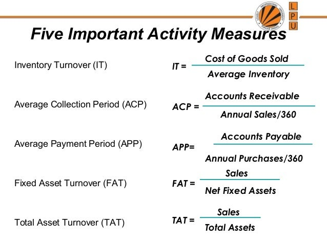 Turnover can also refer to the amount of assets or liabilities that a business cycles through in comparison to the sales level that it generates. For example, a business that has inventory turnover of four must sell all of its on-hand inventory four times per year in order to generate its annual sales .
