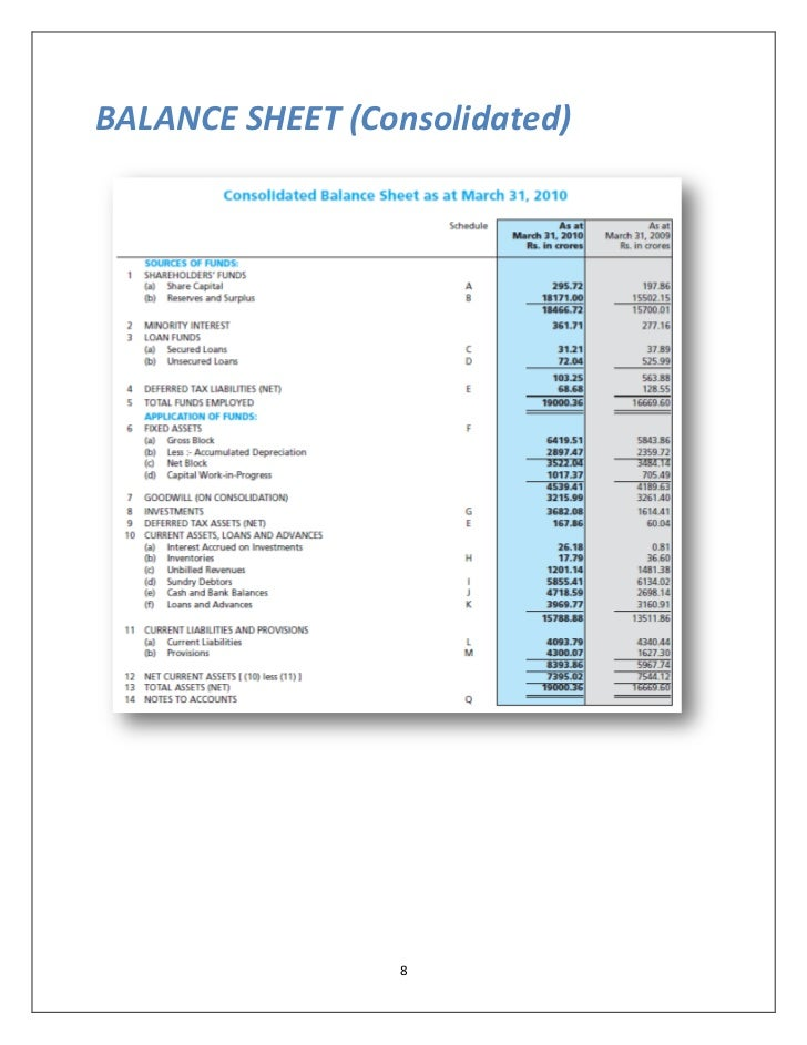Ratio analysis tcs for Tata motors financial statements