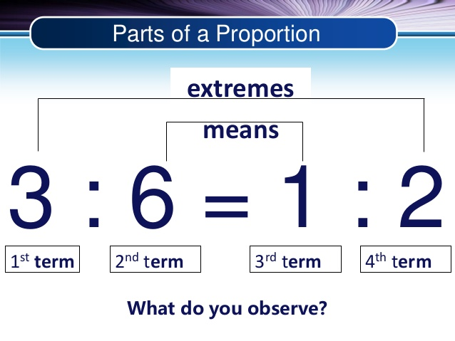 proportion ratio lessons tes teach