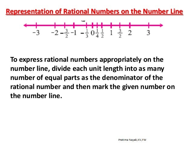 Number Line Worksheets rational numbers number line worksheets – Rational Numbers on a Number Line Worksheet