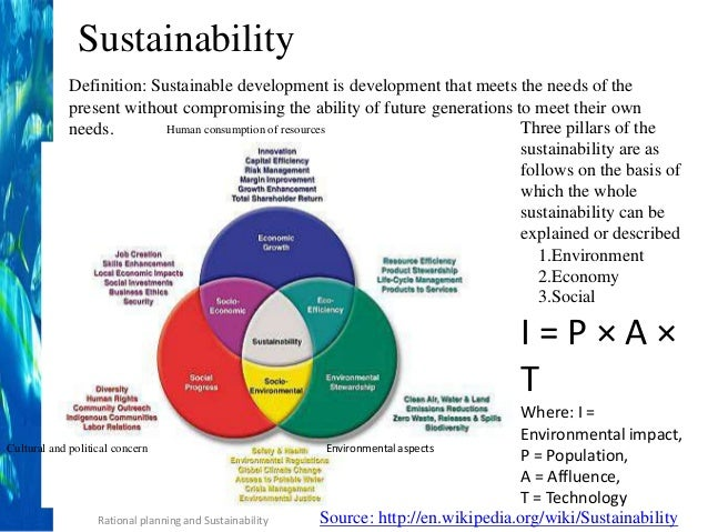 """environment sustainability in business Research shows that sustainability has real business benefits when and environmental one thought on """" 6 benefits of becoming a sustainable business."""