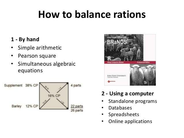 Ration balancing software for sheep