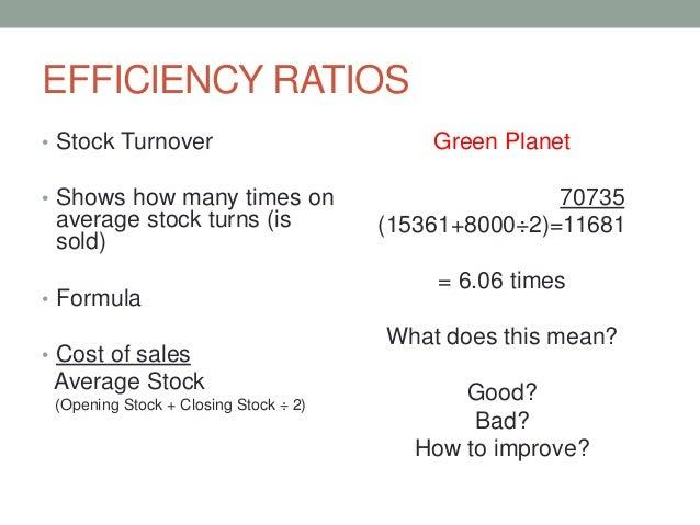 Image Gallery efficiency ratio