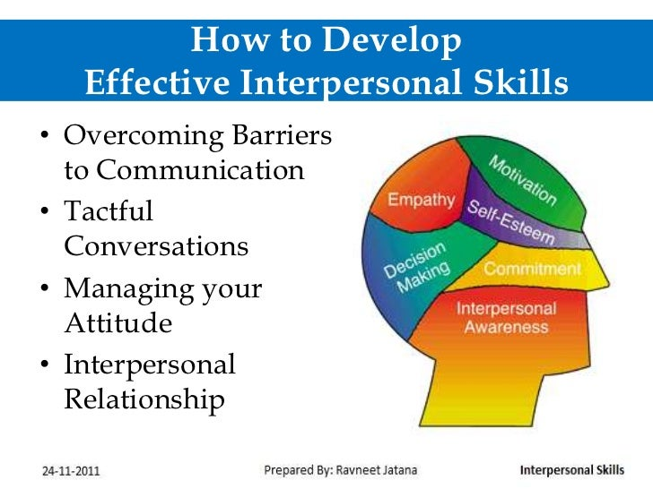 communicating effectively skills How you communicate impacts how well you connect with those around you use these proven communication strategies to make your relationships stronger.