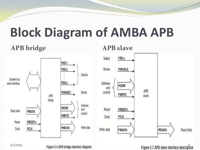 скачать Apb Block - фото 2
