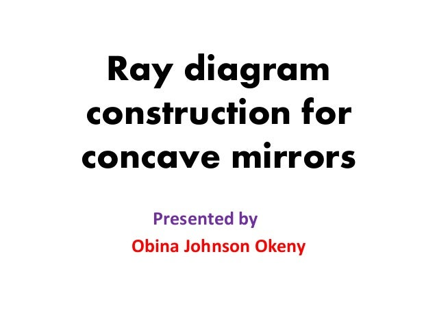Ray diagram construction for concave mirrors Presented by Obina Johnson Okeny