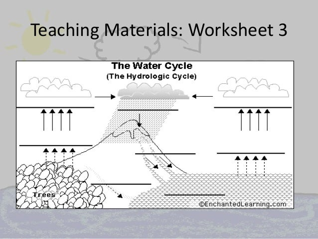The Water Cycle Worksheet - Best Worksheet