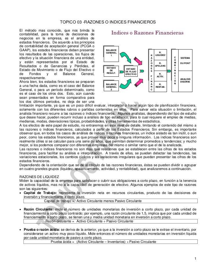 TOPICO 03 -RAZONES O INDICES FINANCIEROSEl método mas conocido, que nos brinda lacontabilidad, para la toma de decisiones ...
