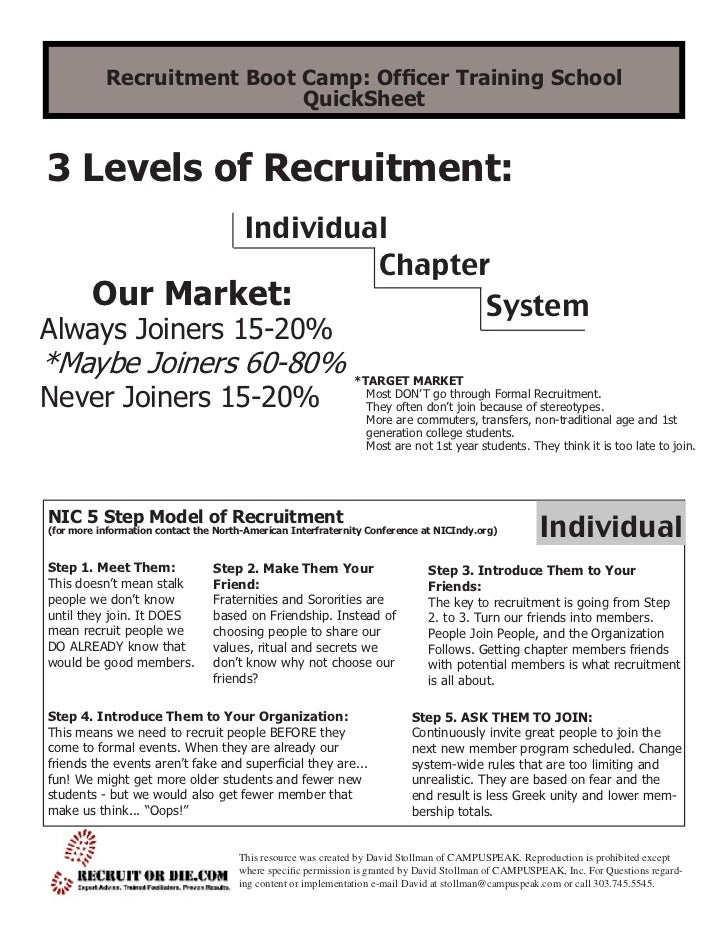 Recruitment Boot Camp Officer Training School