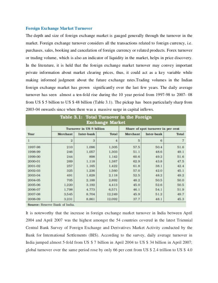 Forex management in indian banks
