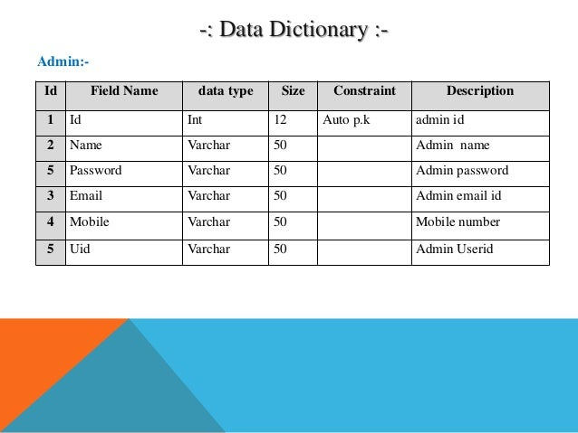 Dictionary report