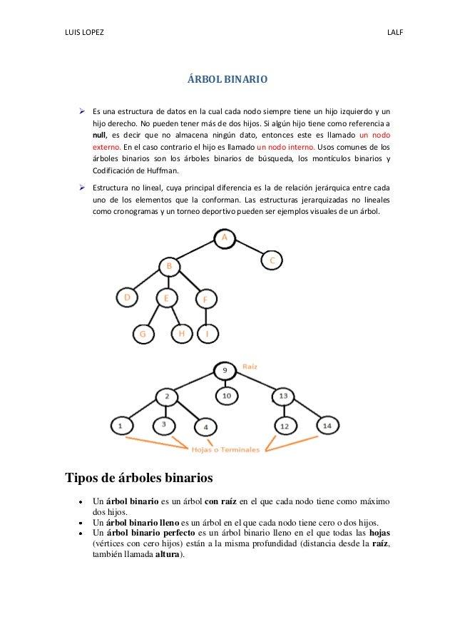 LUIS LOPEZ LALF ÁRBOL BINARIO  Es una estructura de datos en la cual cada nodo siempre tiene un hijo izquierdo y un hijo ...