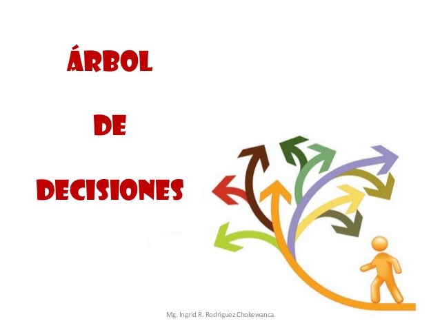 ÁRBOL DE DECISIONES Mg. Ingrid R. Rodríguez Chokewanca