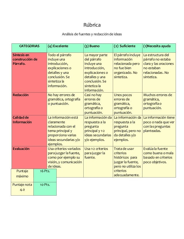 Rúbrica Análisis de Fuentes Escritas e iconográfica