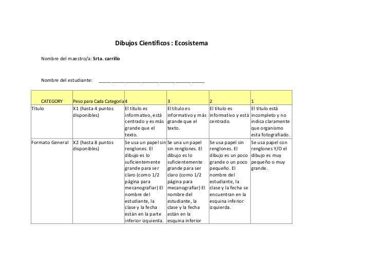 Dibujos Científicos : Ecosistema    Nombre del maestro/a: Srta. carrillo    Nombre del estudiante:    ____________________...