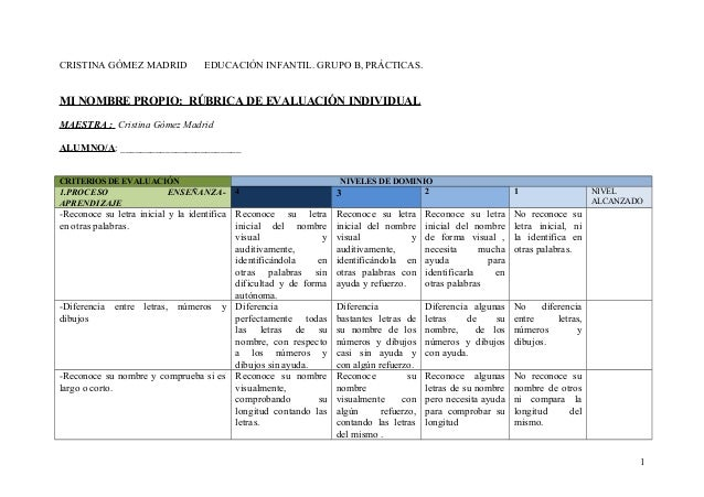 CRISTINA GÓMEZ MADRID EDUCACIÓN INFANTIL. GRUPO B, PRÁCTICAS. MI NOMBRE PROPIO: RÚBRICA DE EVALUACIÓN INDIVIDUAL MAESTRA :...