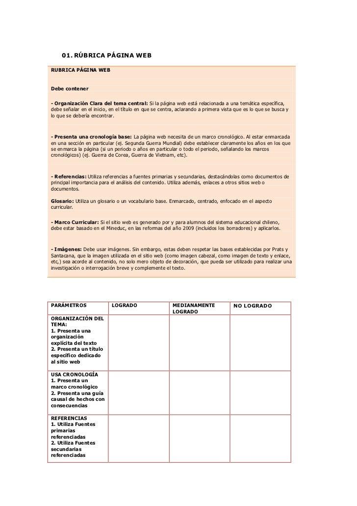 01. RÚBRICA PÁGINA WEBRUBRICA PÁGINA WEBDebe contener- Organización Clara del tema central: Si la página web está relacion...