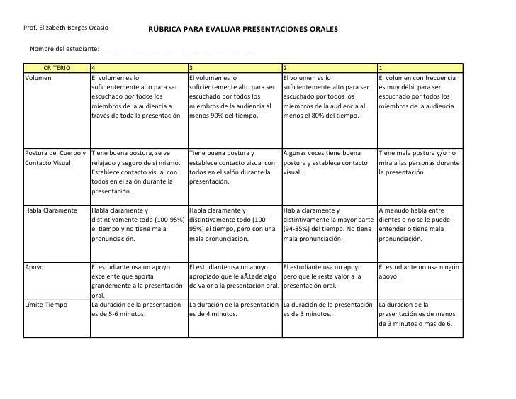 Prof. Elizabeth Borges Ocasio             RÚBRICA PARA EVALUAR PRESENTACIONES ORALES    Nombre del estudiante:    ________...
