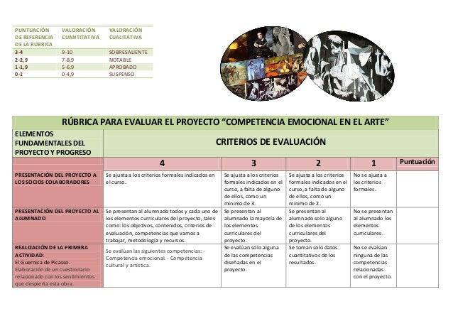"""RÚBRICA PARA EVALUAR EL PROYECTO """"COMPETENCIA EMOCIONAL EN EL ARTE"""" ELEMENTOS FUNDAMENTALES DEL PROYECTO Y PROGRESO CRITER..."""