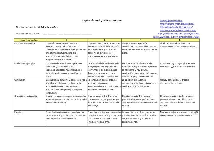 Rúbricas evaluar ensayo