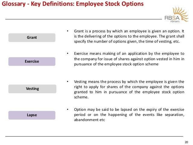 Exercising stock options definition