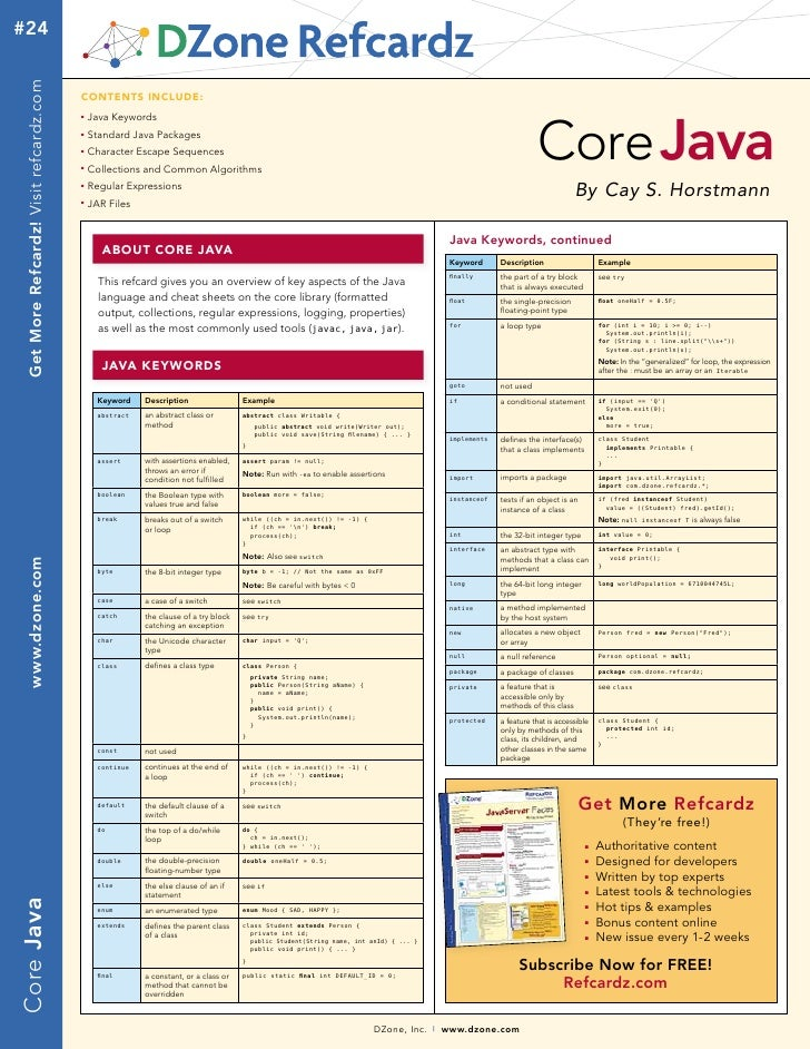 Cheat Sheet java