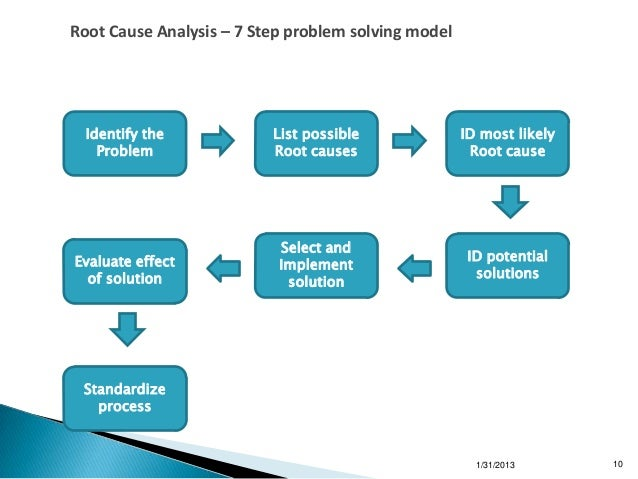 an analysis of solving problem Learning variable analysis will help you to practice and develop your skills as a  problem solver it will help you solve problems more quickly, report progress.