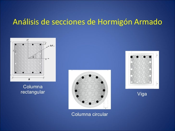 Análisis de secciones de Hormigón Armado Columna rectangular Columna circular Viga