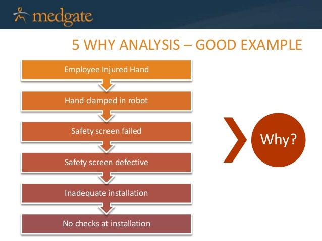 Root Cause Analysis Methods And Best Practice