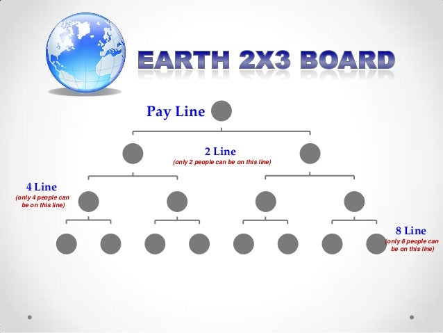 Rccv2 'Earth 2x3 board'