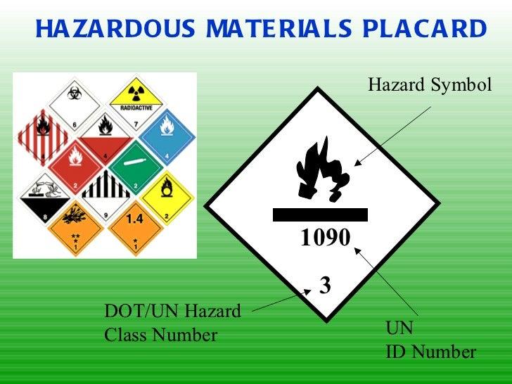 1090 3 Hazard Symbol un id