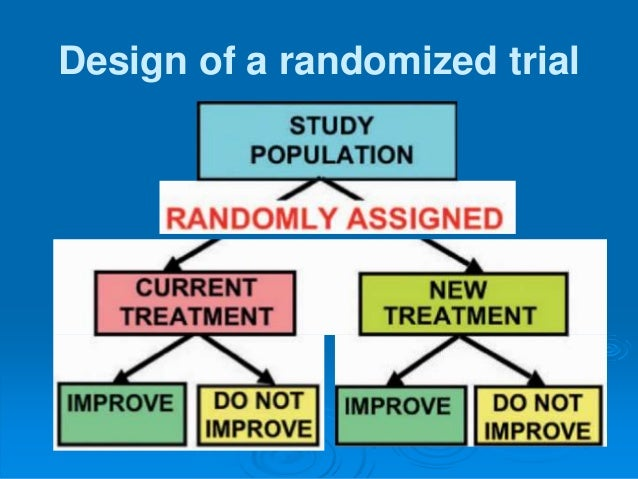 Rct intervention study design